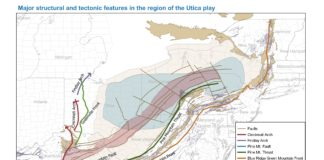 Utica Play Major Features