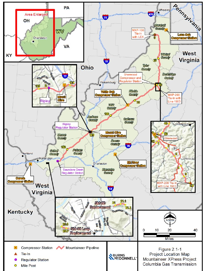 West Virginia Natural Gas Industry