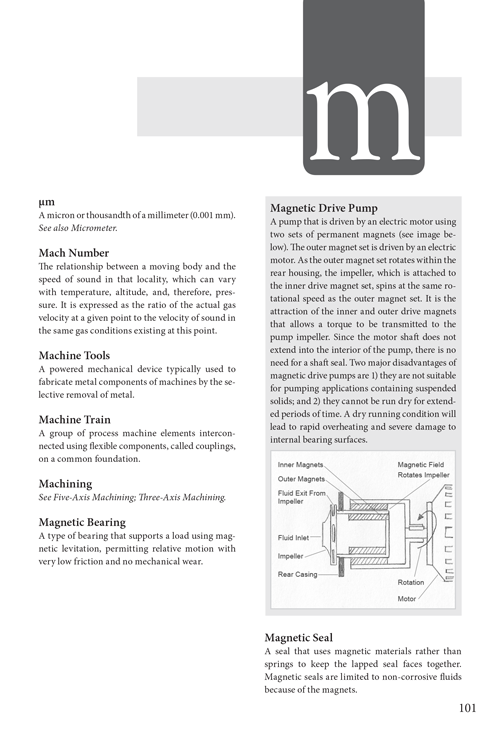 Kane's Rotating Machinery Dictionary